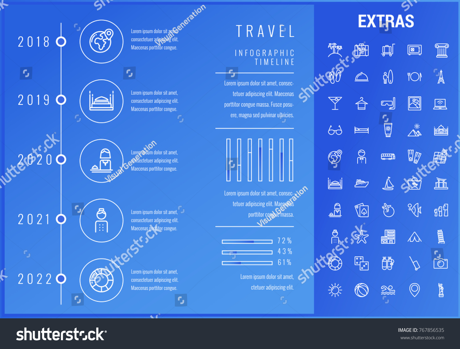 travel timeline template