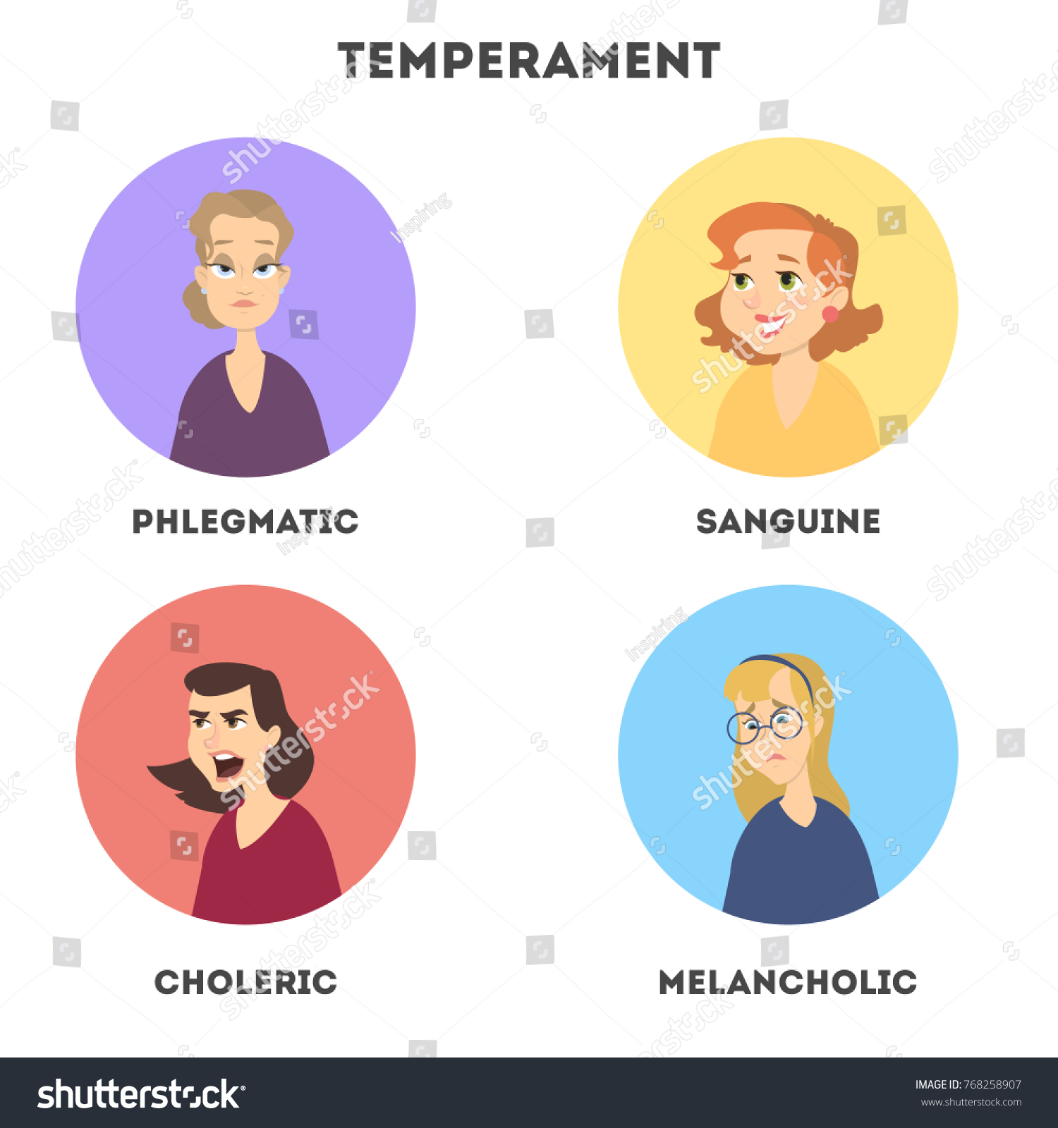 Who are phlegmatic human psychology 37