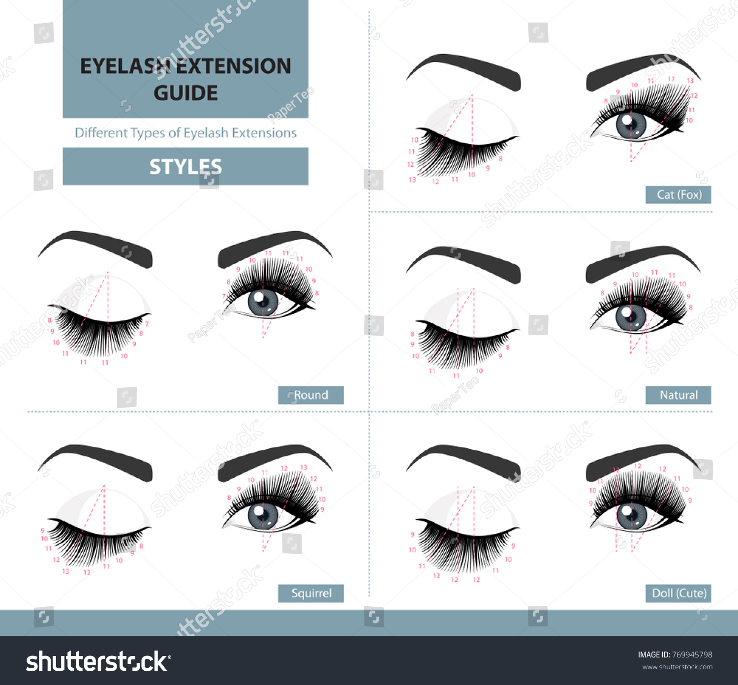 Diffe types of eye makeup design makeup vidalondon for Different types of design styles