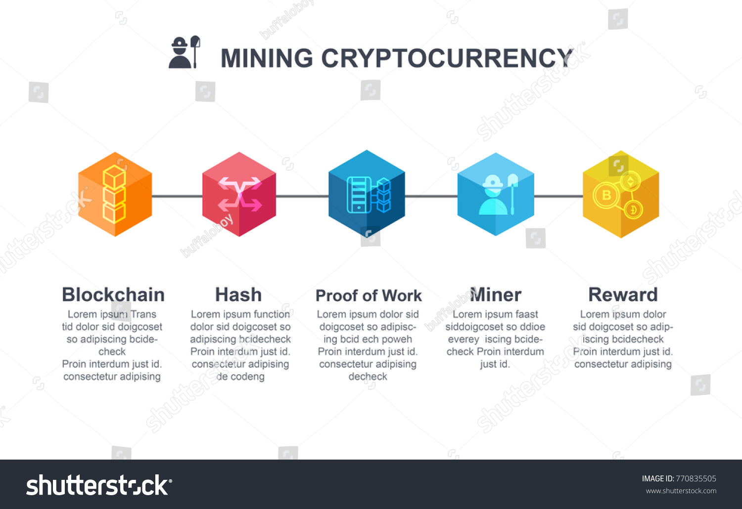 Mining Cryptocurrency Infographic Concept How About In Blockchain Technology Block Icon