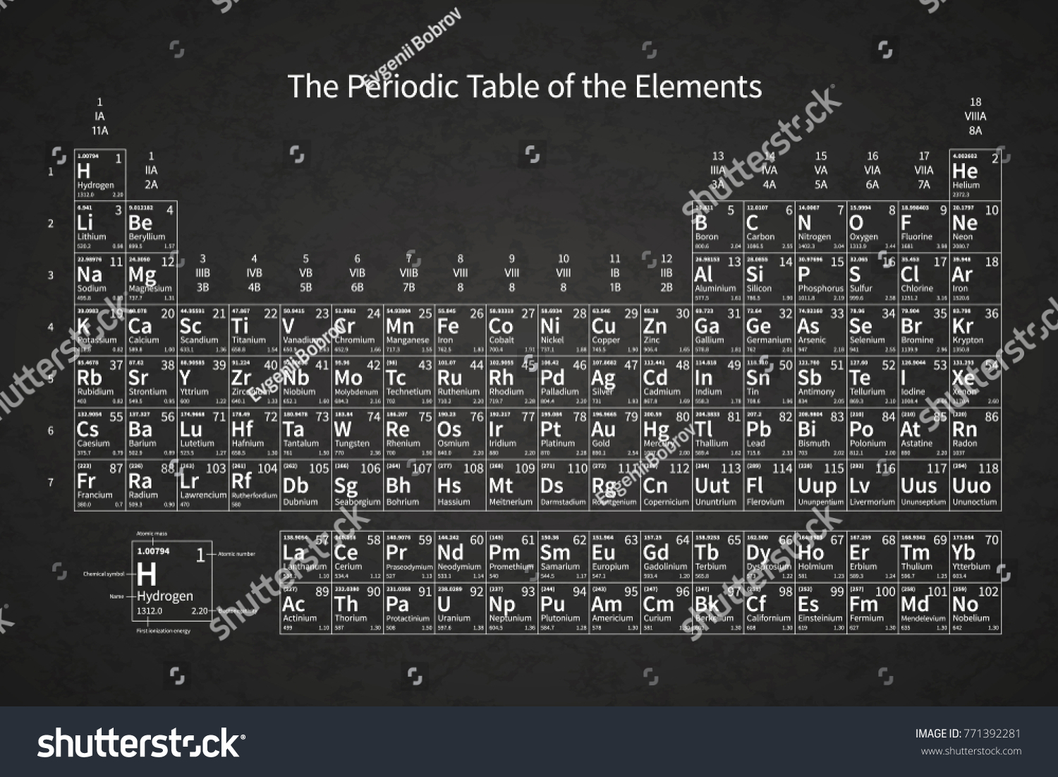 White chemical periodic table elements on stock illustration white chemical periodic table of elements on black school chalkboard with texture gamestrikefo Choice Image