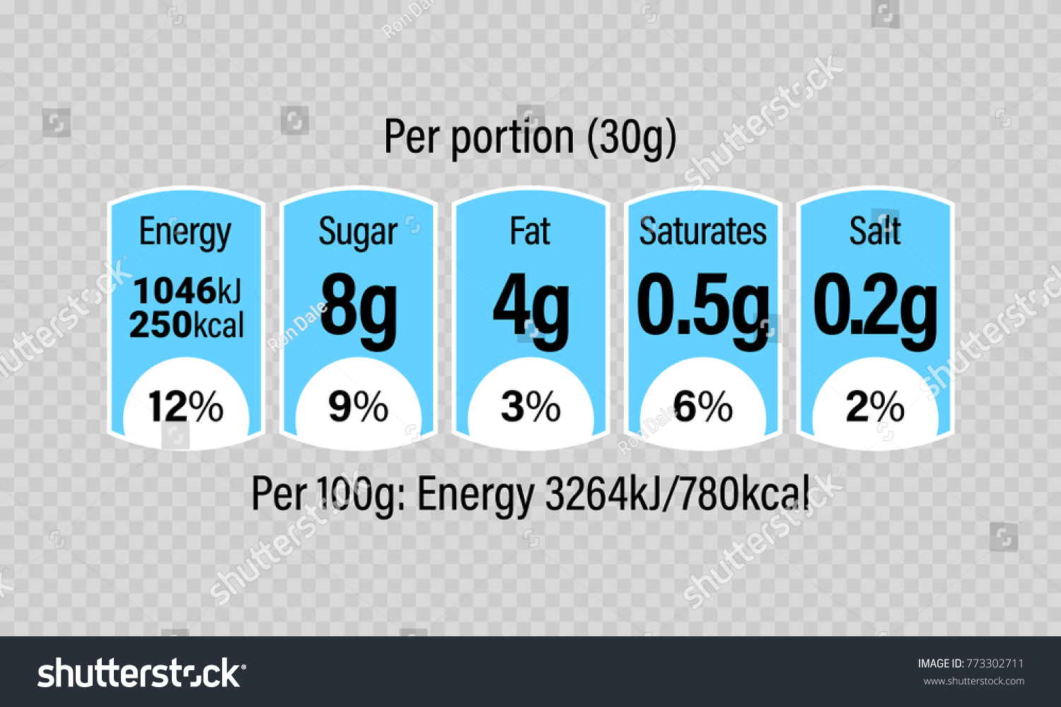nutrition facts information label cereal box image vectorielle de