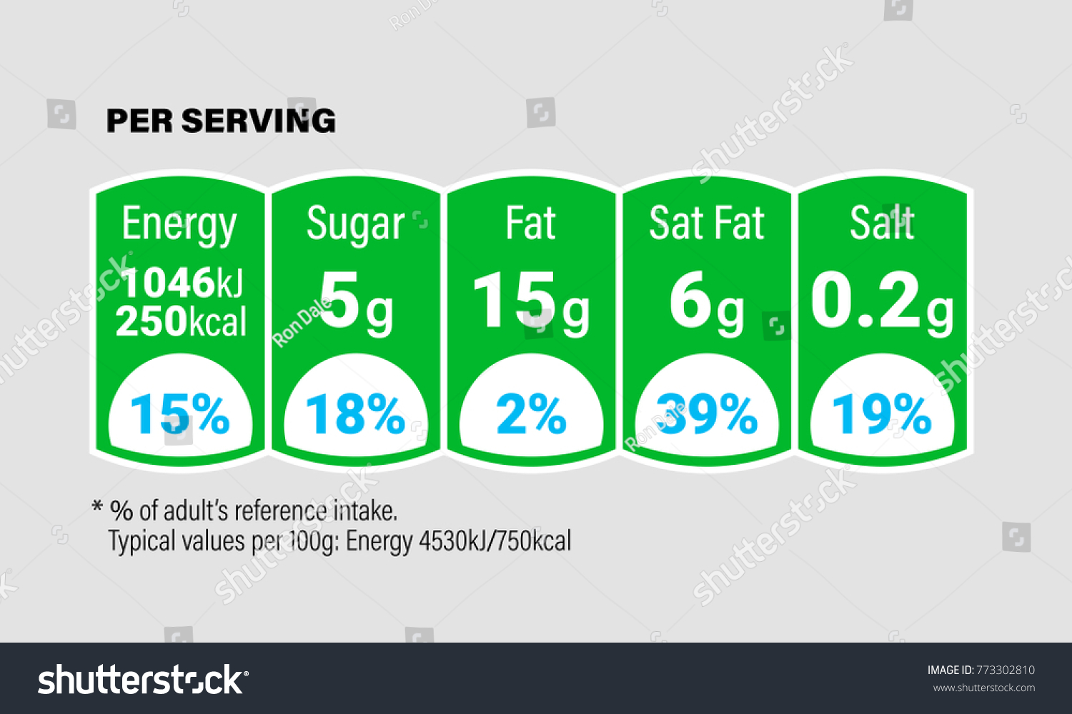 nutrition facts information label cereal box stock vector (royalty