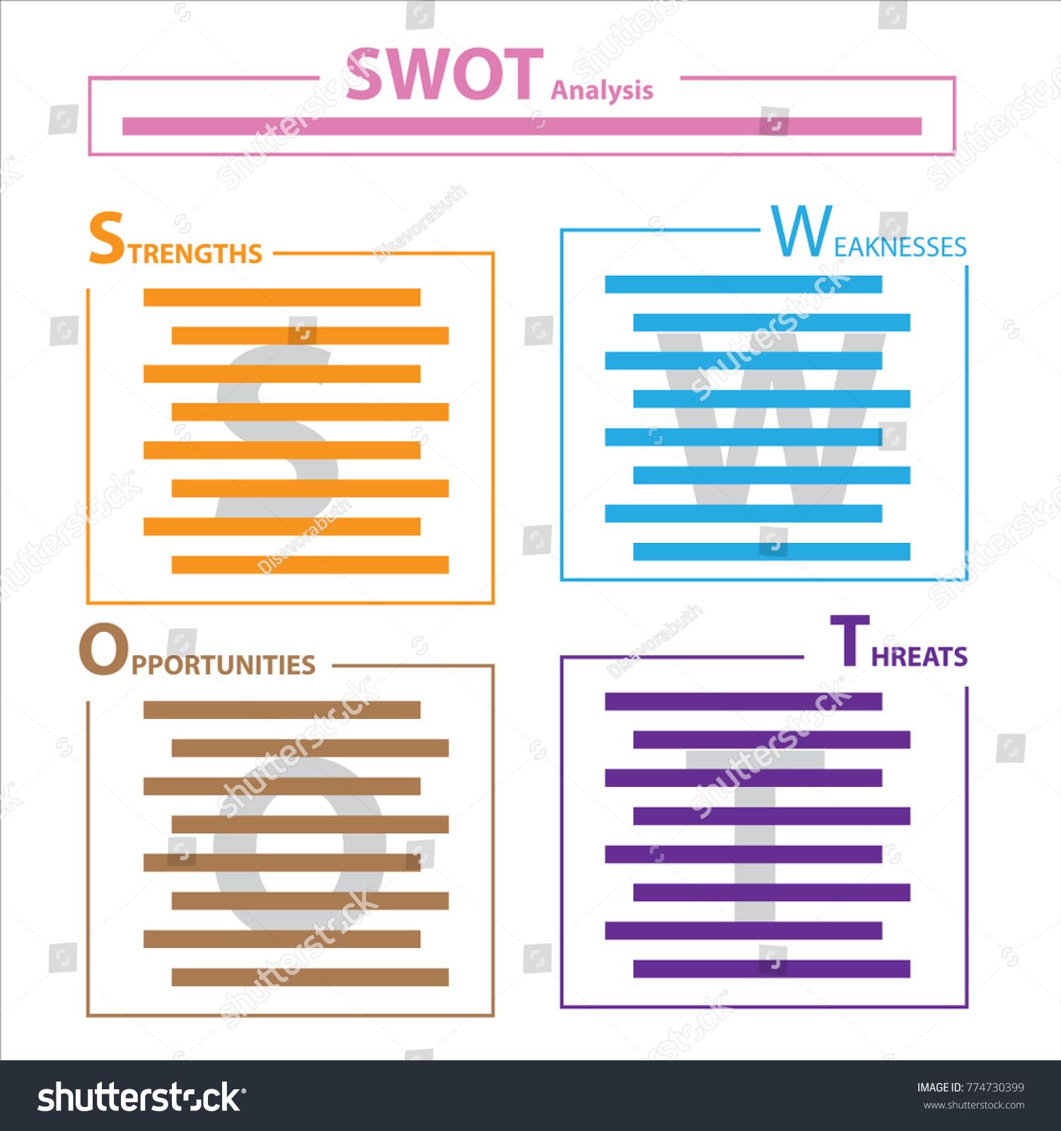 Berühmt Beispiel Swot Analysevorlage Ideen - Bilder für das ...