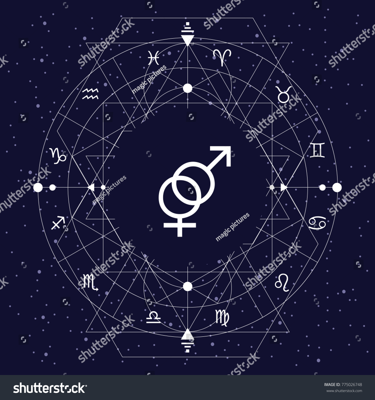 ingyenes asztrológiai mérkőzés készítése Liam hemsworth akivel társult most