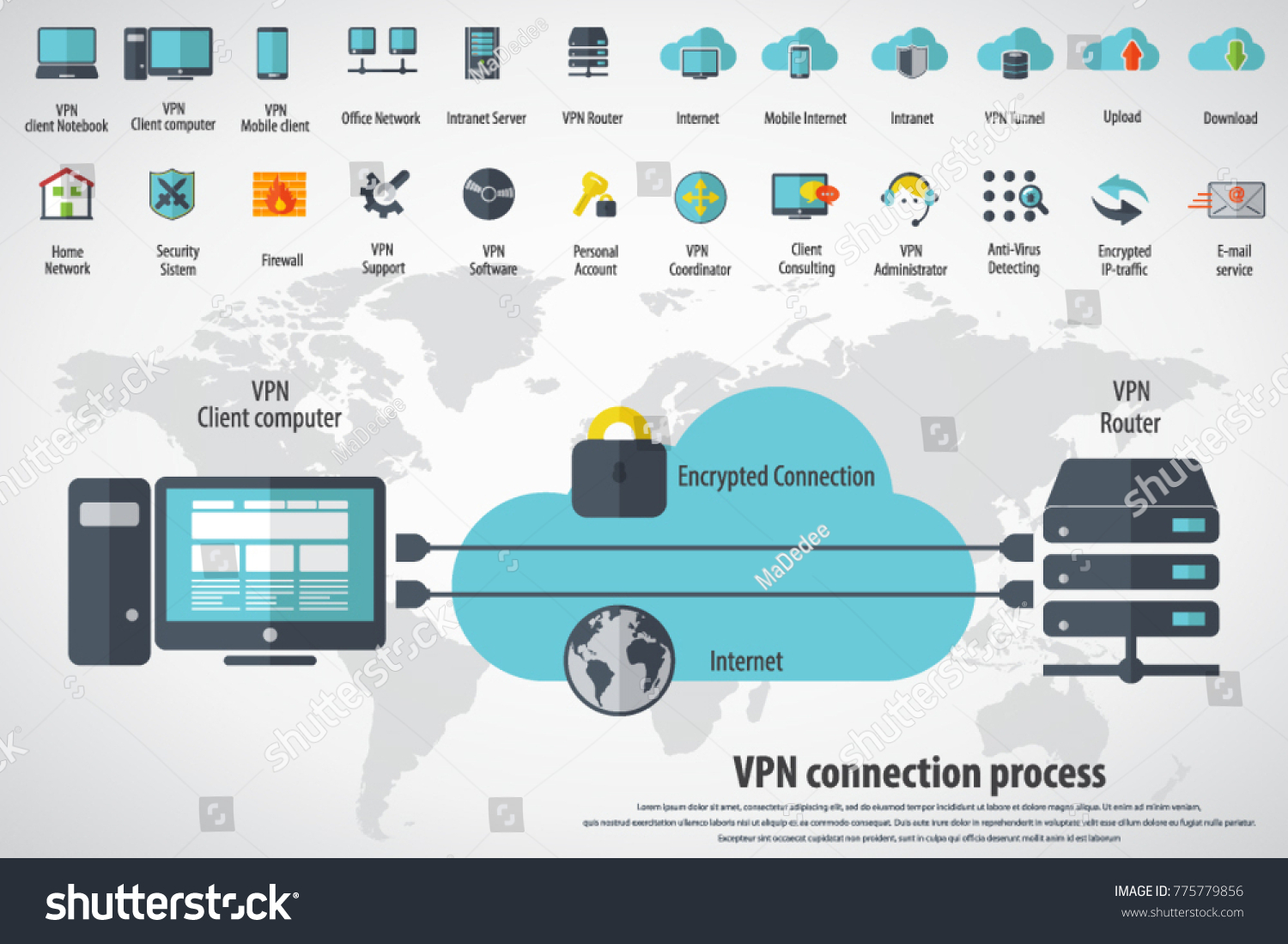 Vpn concept virtual private network background vectores en stock vpn concept virtual private network background with detailed world map and 24 vpn editable vector gumiabroncs Images