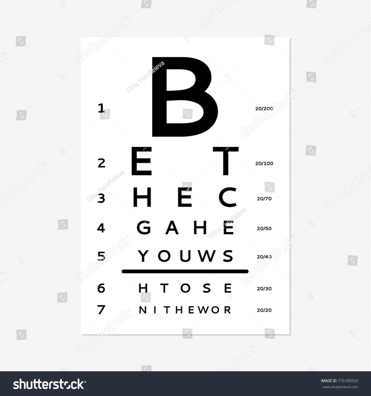Child eye test chart choice image free any chart examples eyes test chart tests adult childrens stock vector 776180593 eyes test chart tests the adult and nvjuhfo Gallery