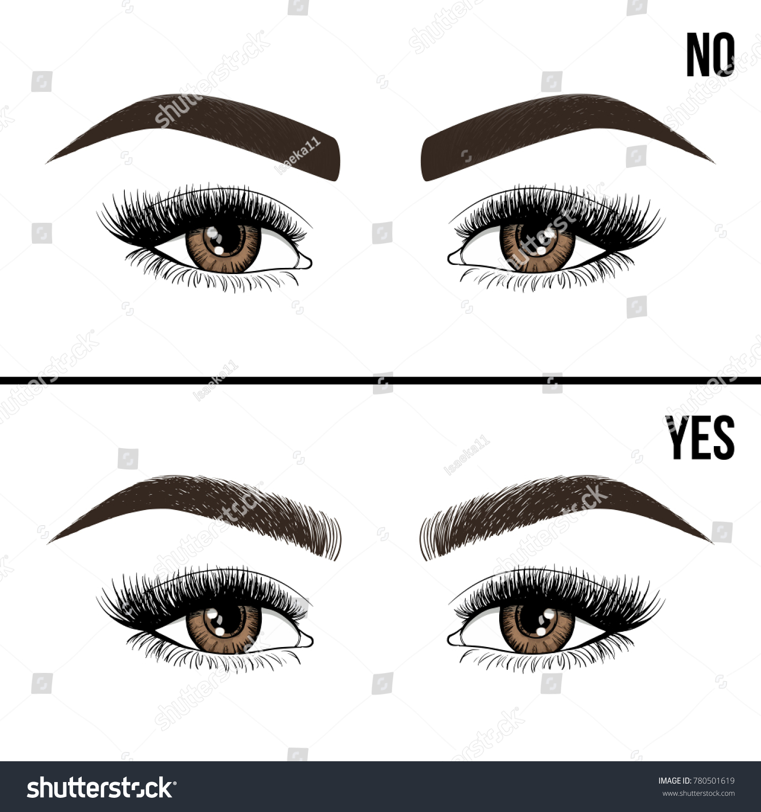 Right Wrong Eyebrow Coloring Eyebrows Shapes Stock Vector Royalty