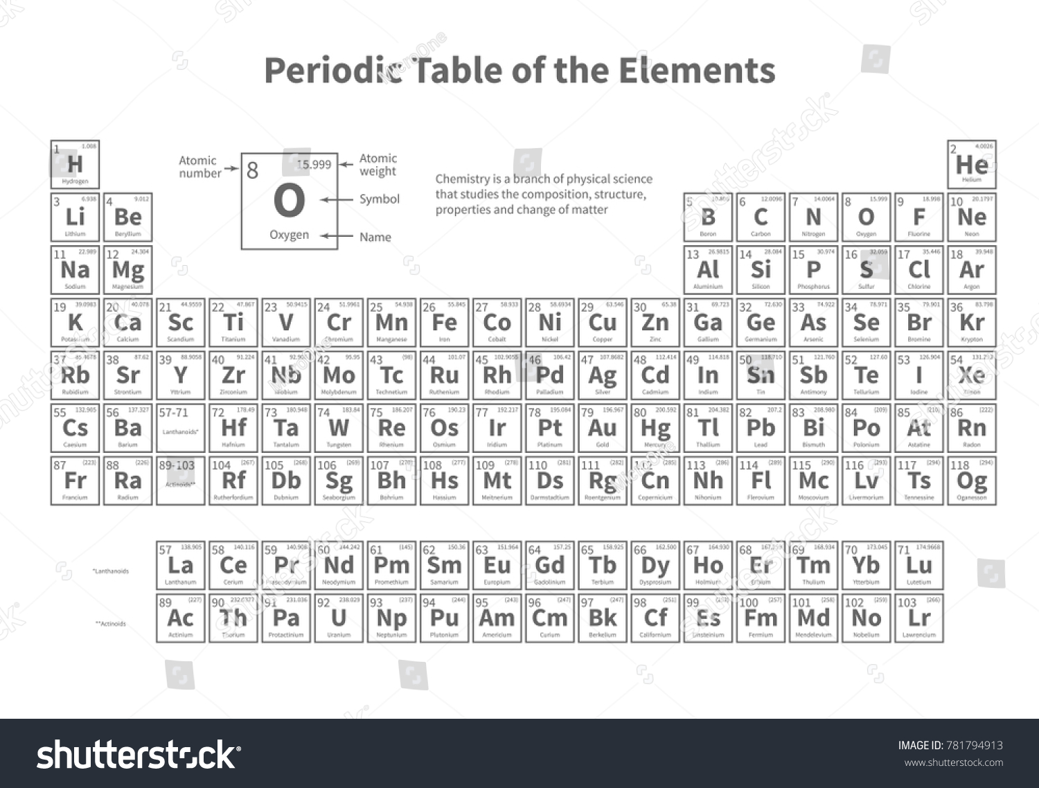 Periodic table elements template school chemistry stock periodic table of elements template for school chemistry lesson education and science element gamestrikefo Image collections