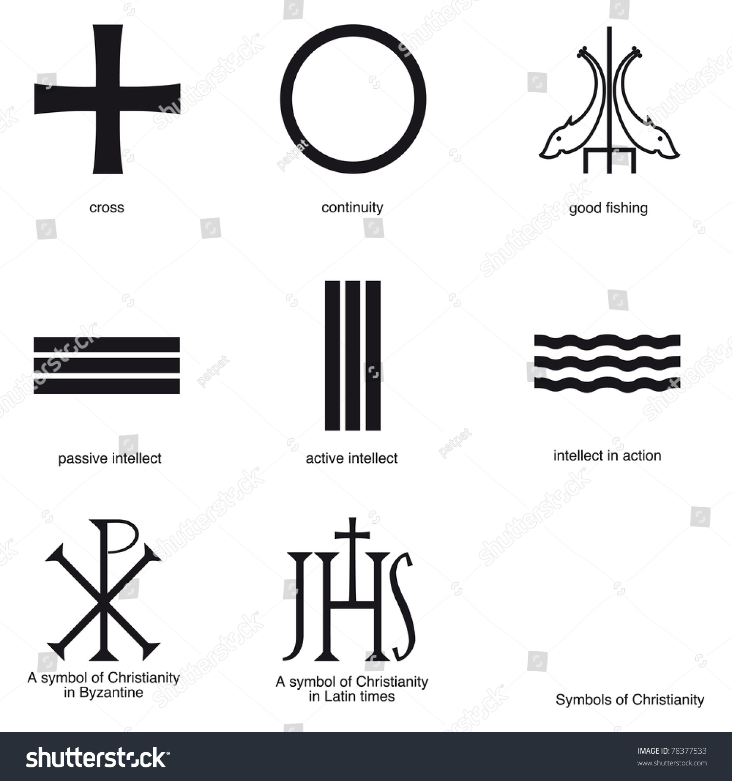 Christian Symbols And Their Meanings For Kids Crazywidowfo