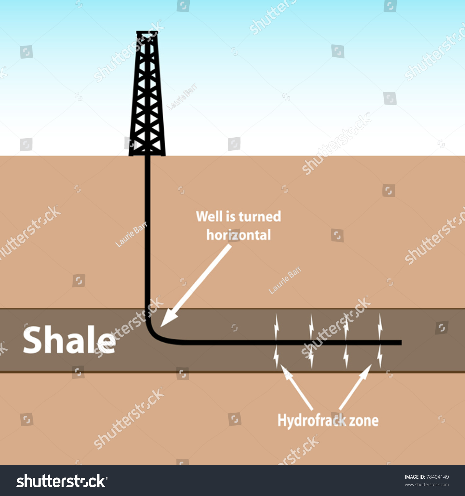 Shale Drill Rig Horizontal Well Bore Stock Vector 78404149