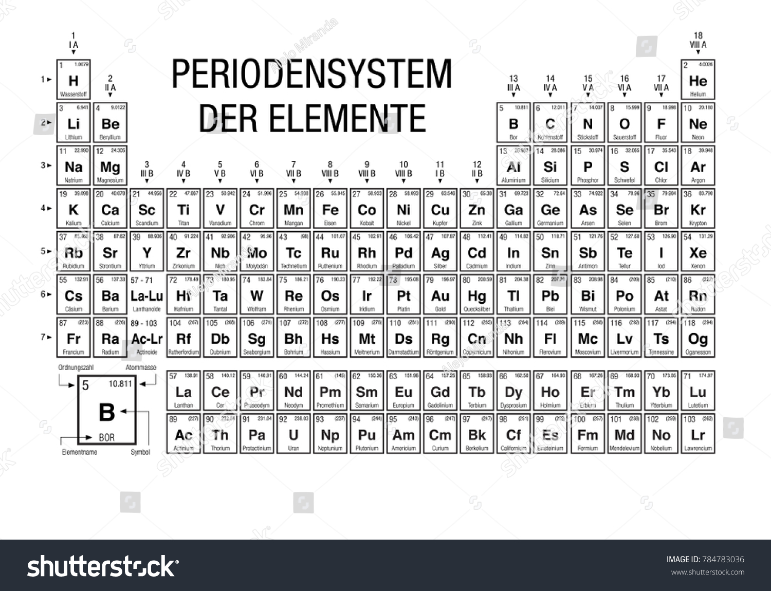 Periodensystem der elemente periodic table elements stock vector periodensystem der elemente periodic table elements stock vector 784783036 shutterstock urtaz Choice Image