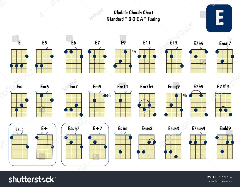 Ukulele Chord Chart Standard Tuning Ukulele Stock Vector Royalty ...