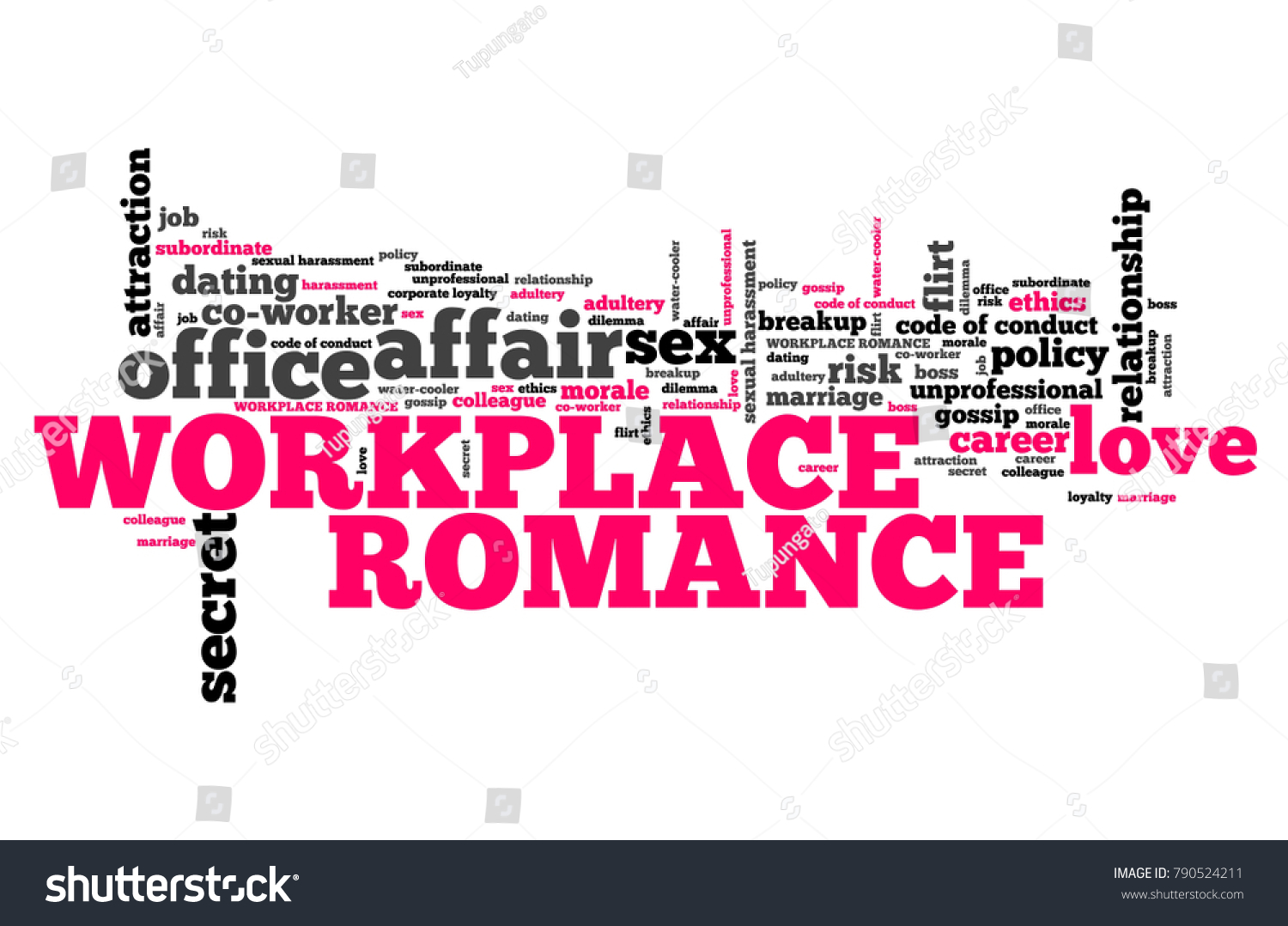 Workplace Romance Company Employee Dating And Love Corporate Regulations Word Cloud