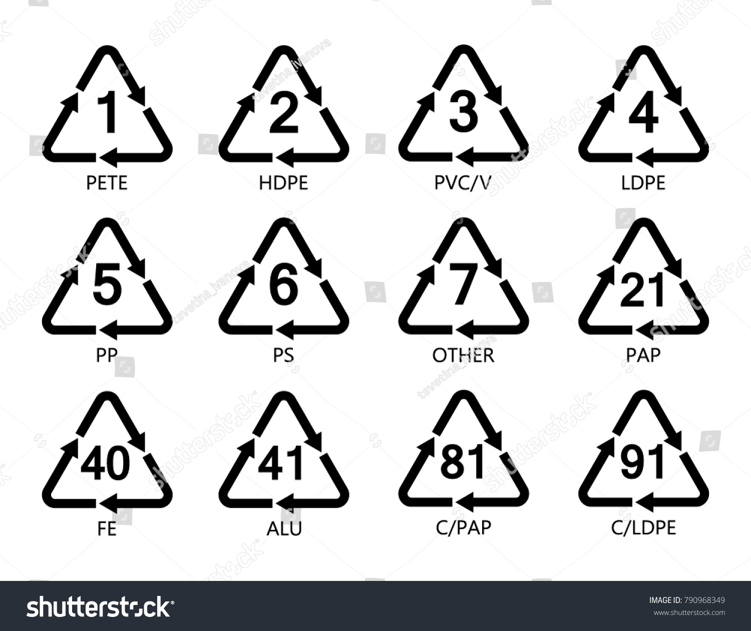 Resin Identification Code Icons Set Marking Stock Vector Hd Royalty