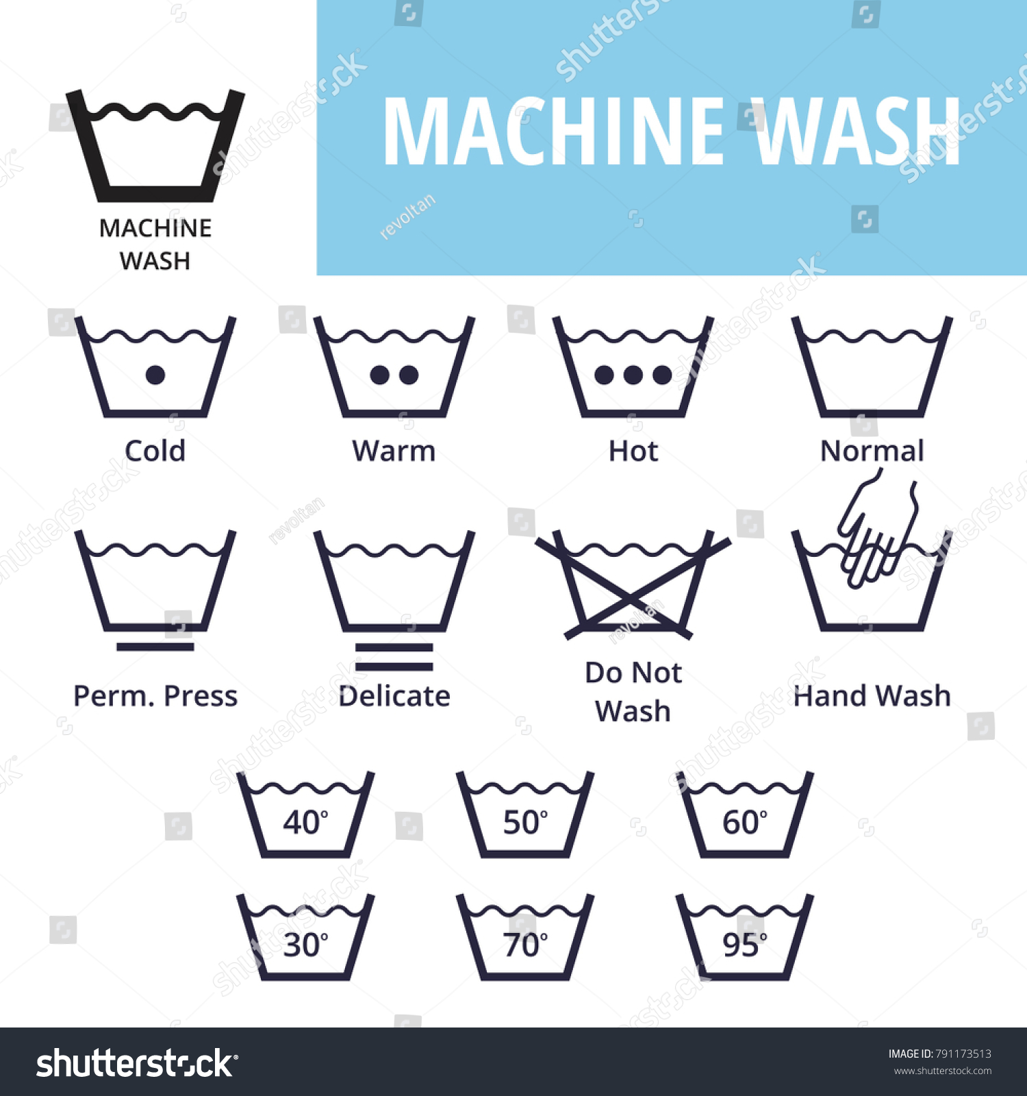 Machine Wash Textile Care Symbols Stock Vector Royalty Free