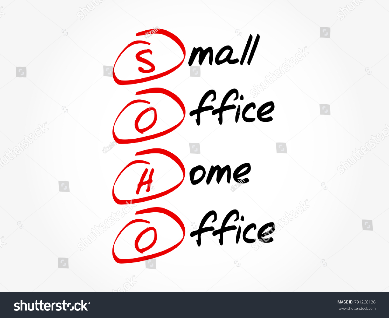 SOHO Small Office Home Office Acronym Business Stock Photo (Photo ...