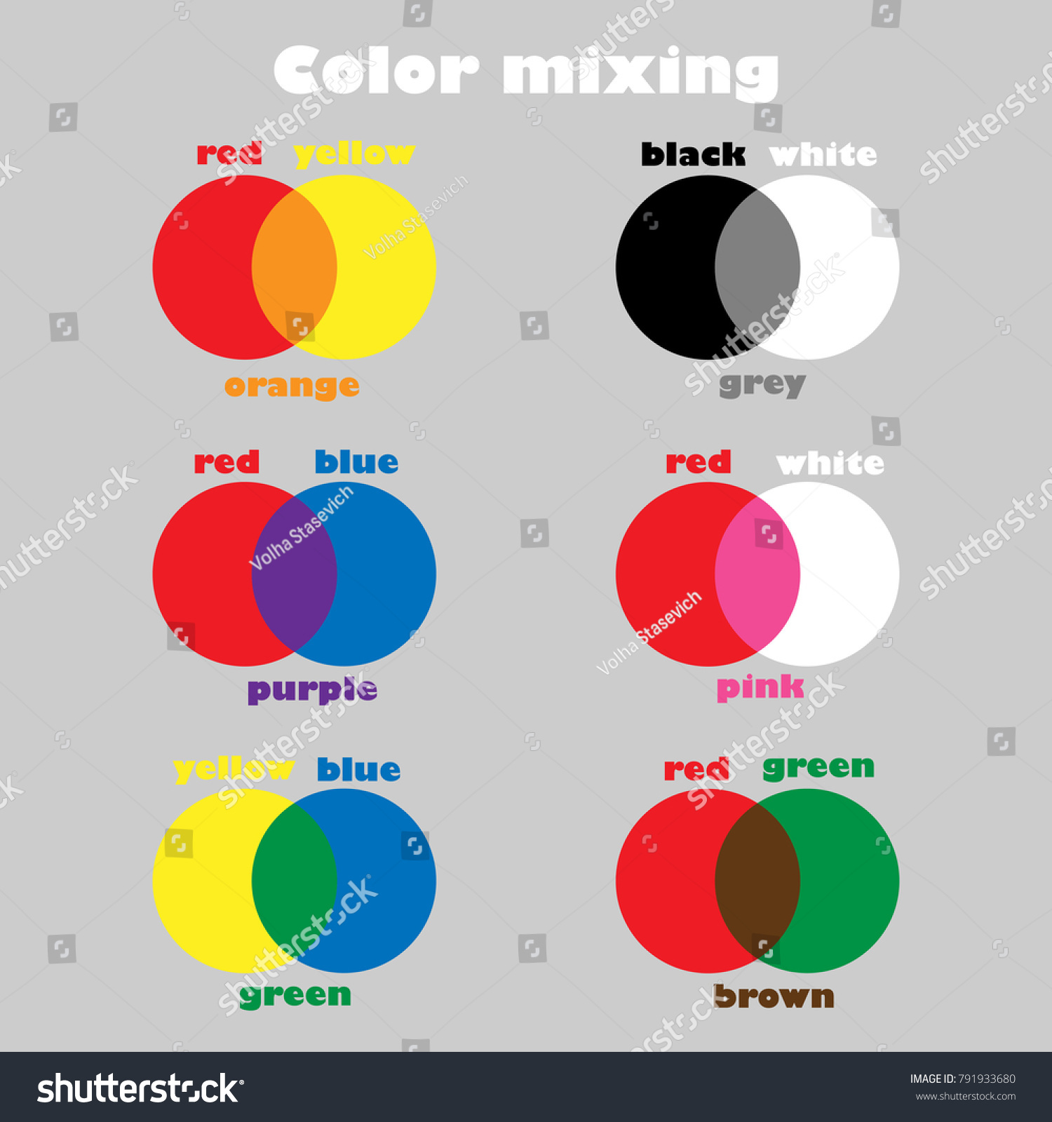 Learning Colors Mixing Children Fun Education Stock Vector (Royalty ...