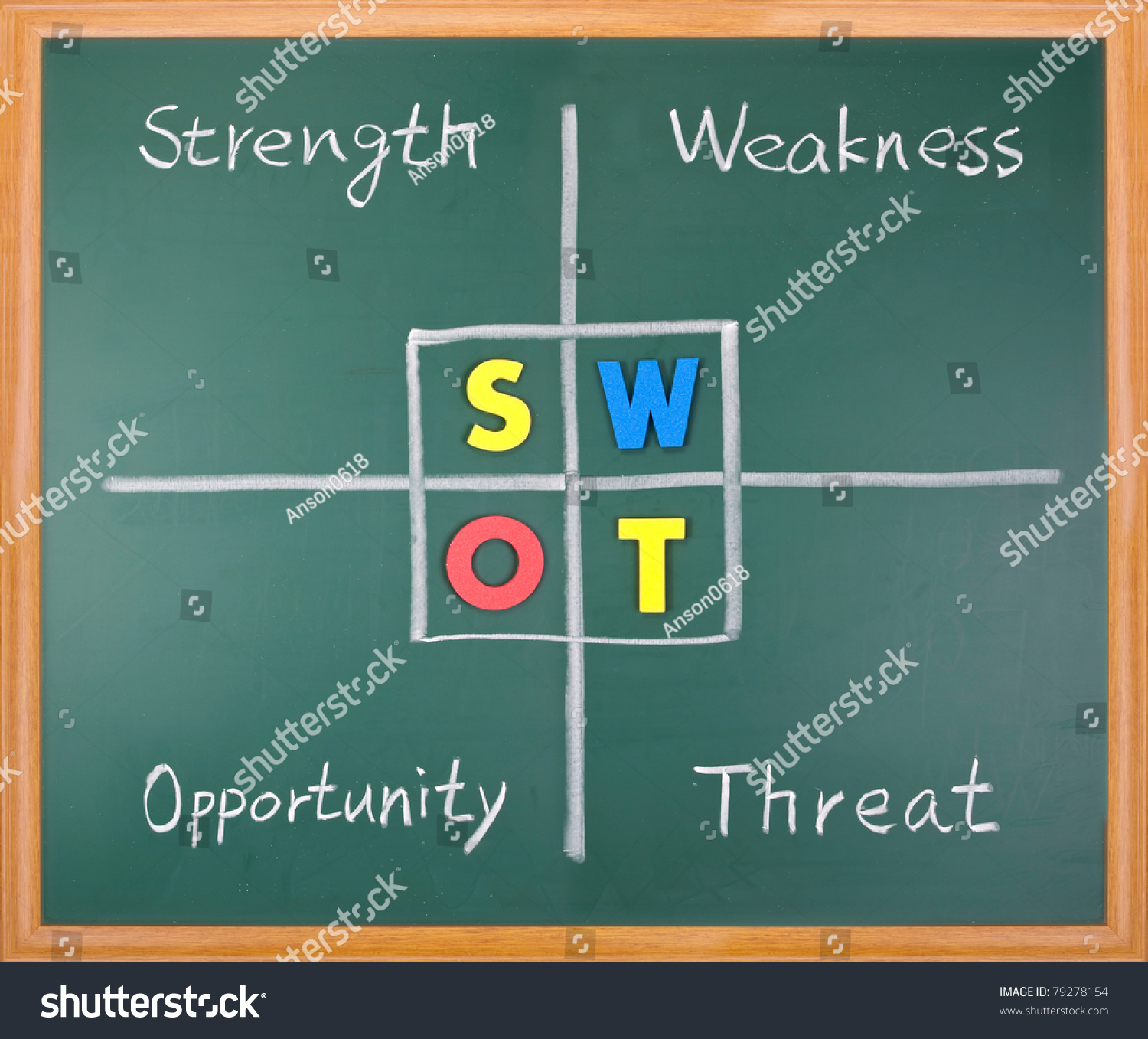 swot analysis strength weakness opportunity threat stock photo swot analysis strength weakness opportunity and threat words on blackboard