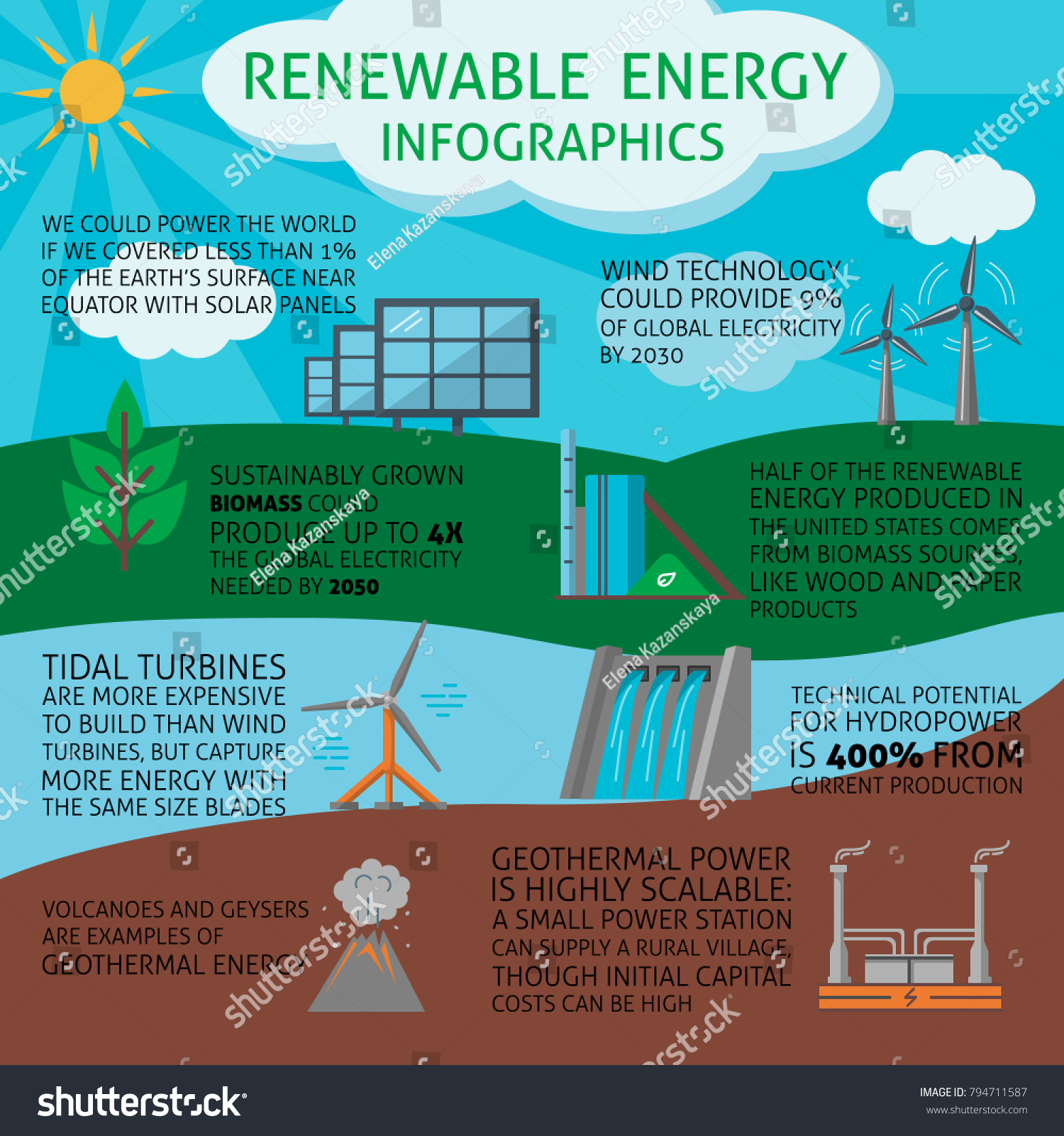 Infographic About Renewable Energy Production Eco Stock Vector Geothermal Power Plant Layout Diagram With Generation Symbols Ecological Electricity Sources In Flat