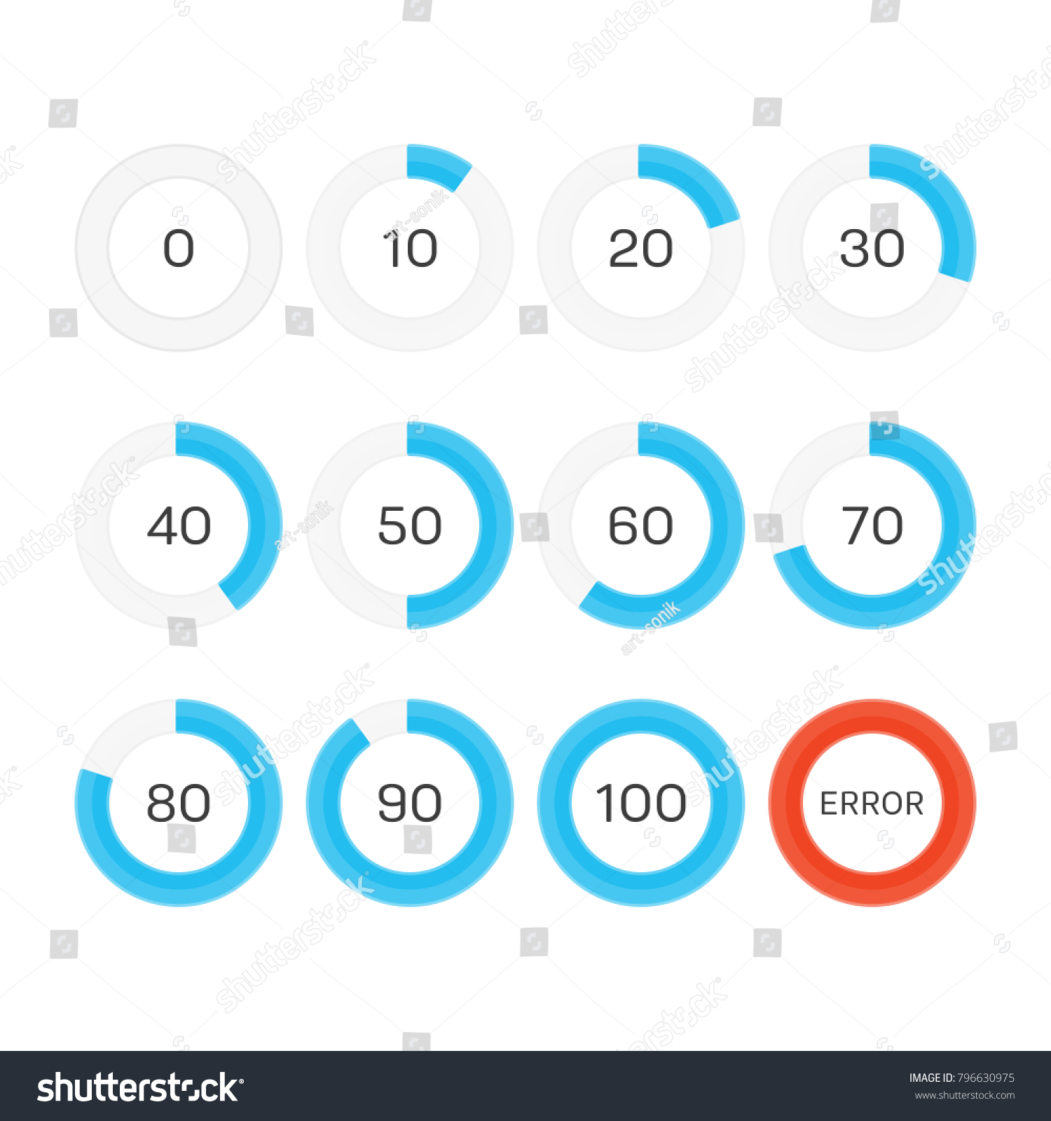 Pie chart vs bar graph gallery free any chart examples pie chart vs bar graph image collections free any chart examples pie chart vs bar graph nvjuhfo Images