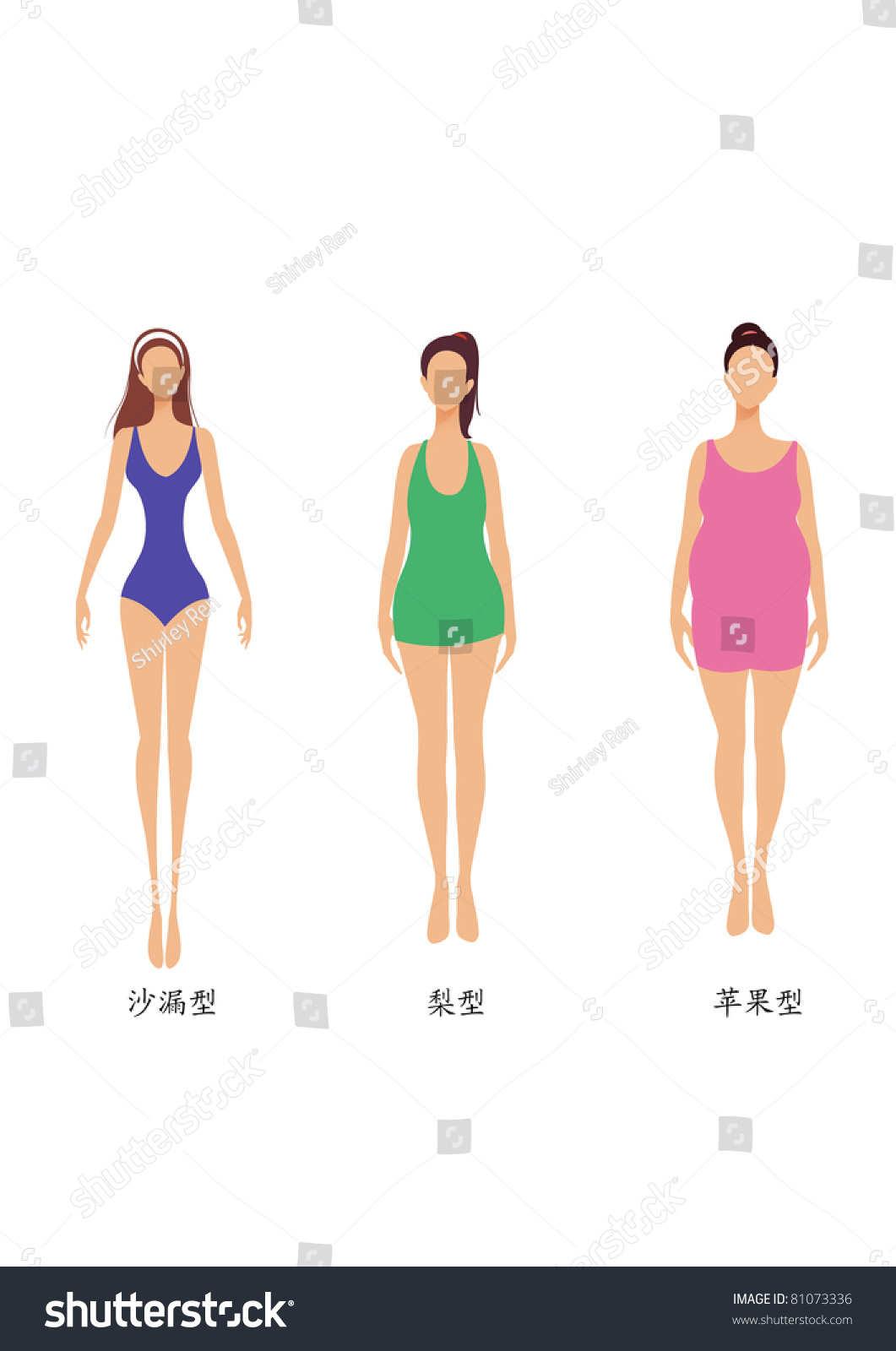 how to get thin body shape