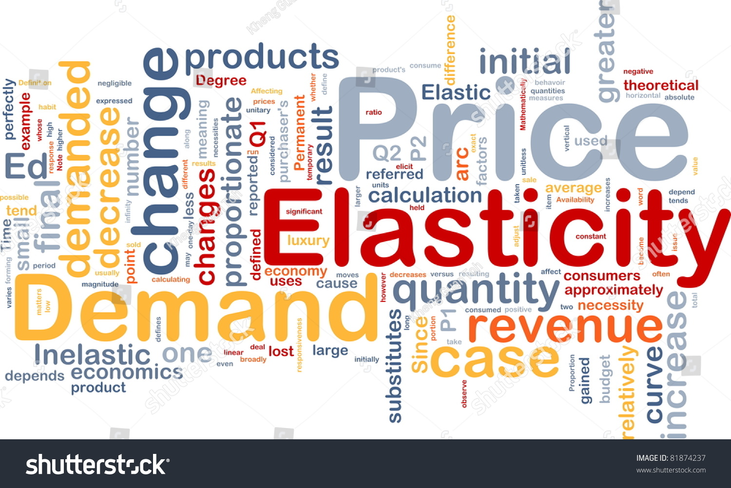 demand and the price elasticity of demand File c5-207 this does not mean that the demand for an indi-vidual producer is inelastic for example, a rise in the price of gasoline at all stations may not reduce.