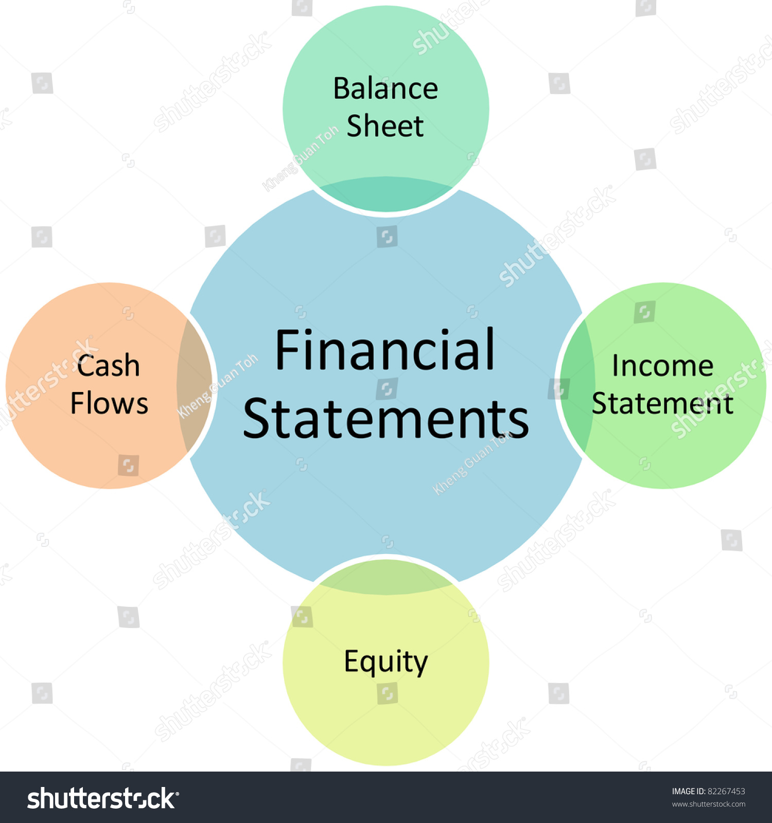 Illustrative financial statements: First-time adopters