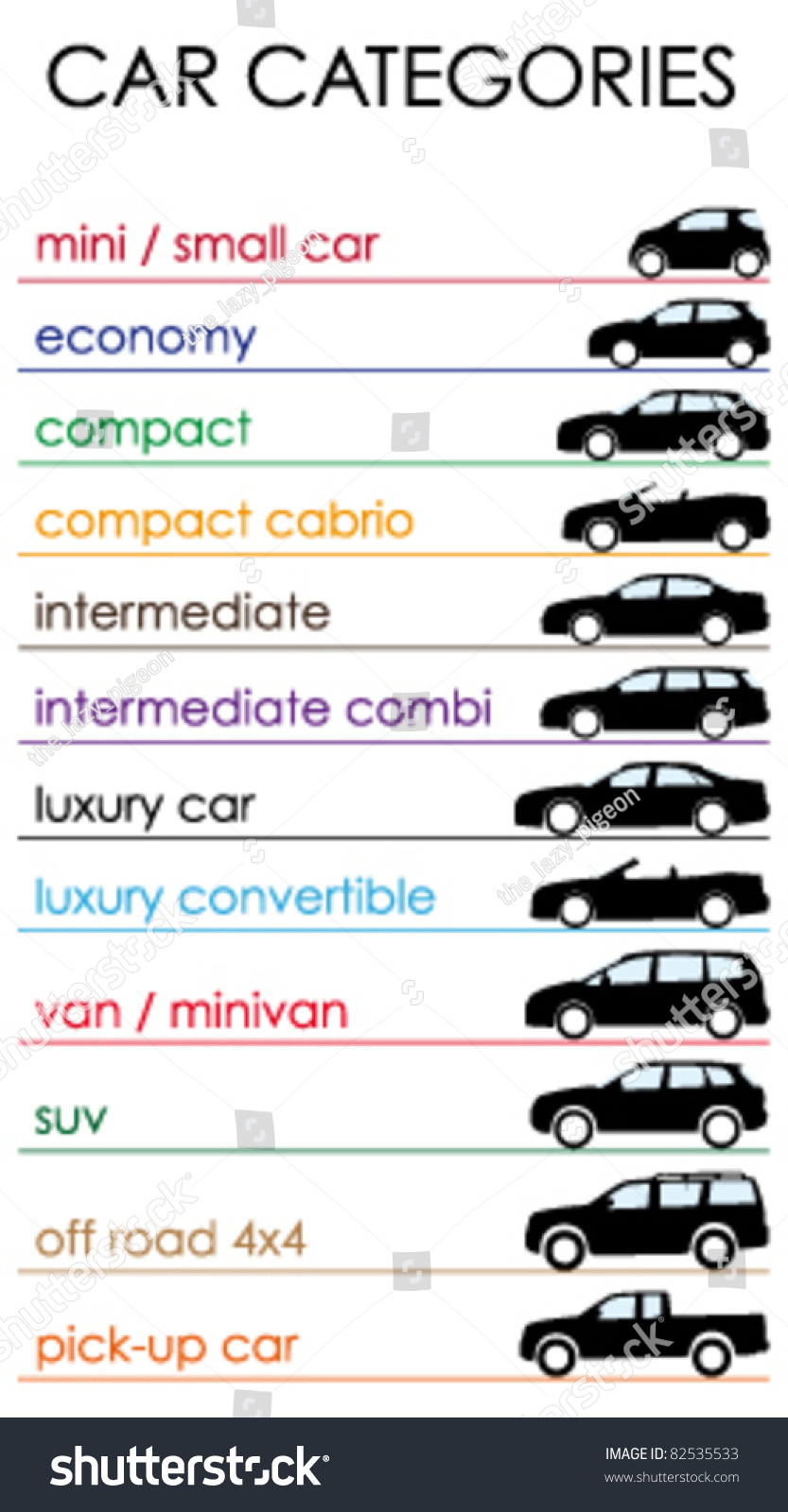car categories stock vector 82535533 shutterstock. Black Bedroom Furniture Sets. Home Design Ideas