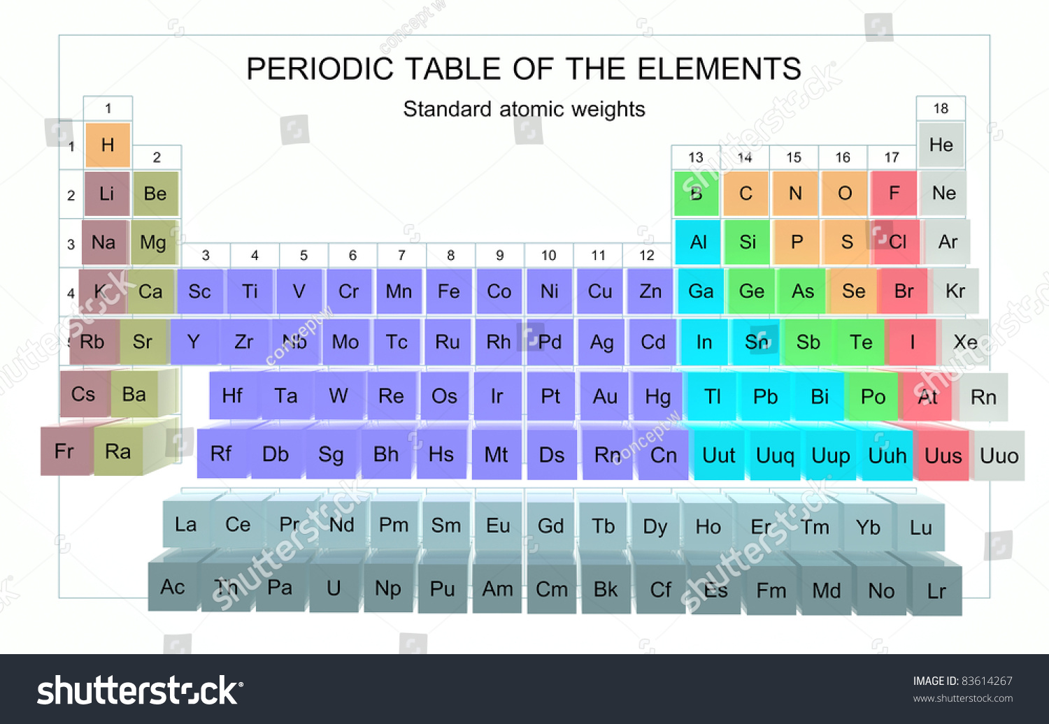 Periodic table elements standard atomic weights stock illustration periodic table of the elements standard atomic weights gamestrikefo Images