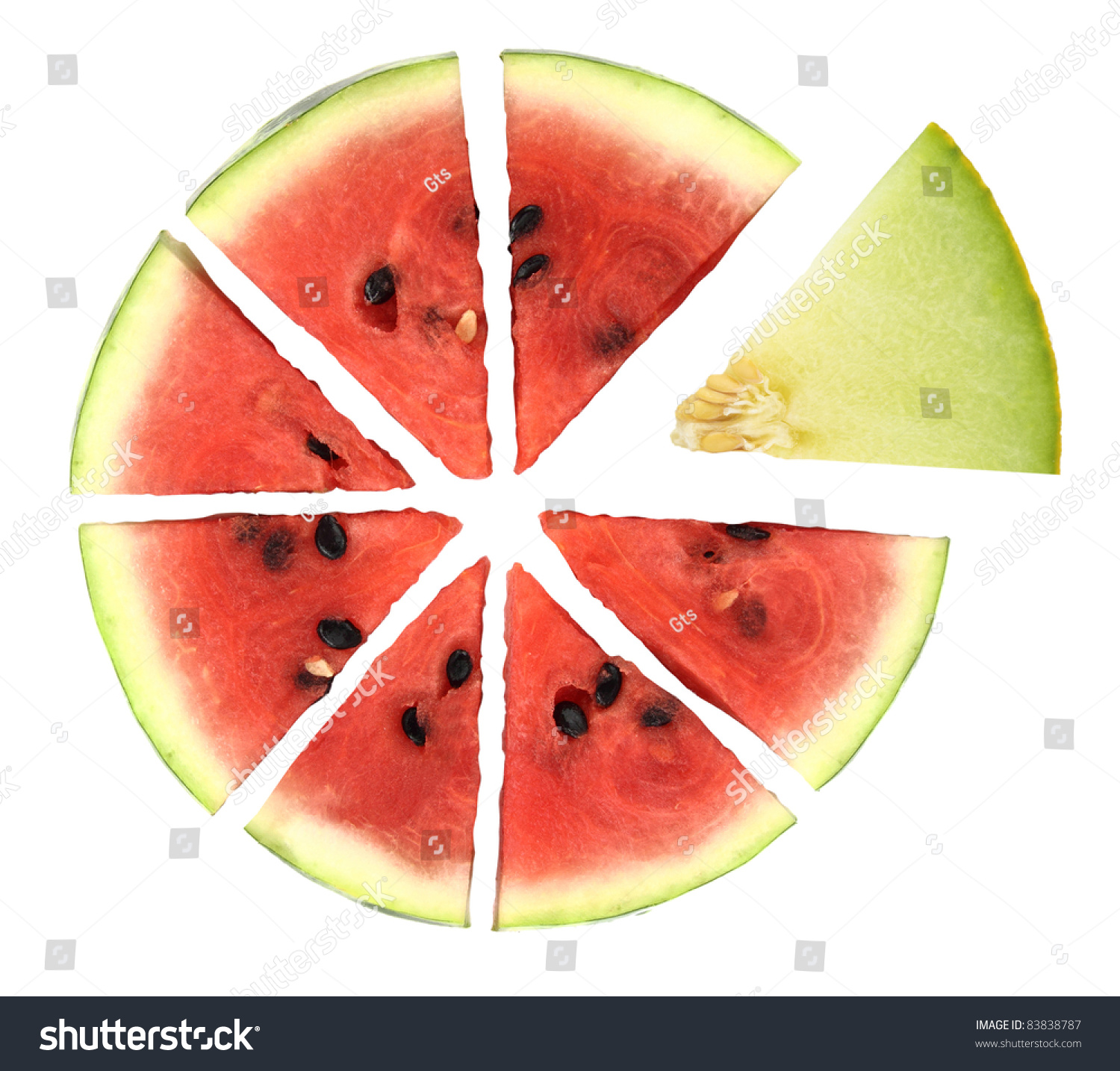 Pie chart watermelon slices stock photo 83838787 shutterstock pie chart of watermelon slices nvjuhfo Choice Image