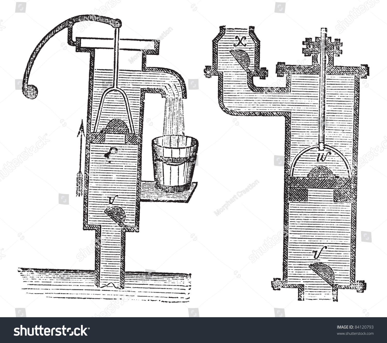 Manual Water Pump Vintage Engraved Illustration Stock Vector ...