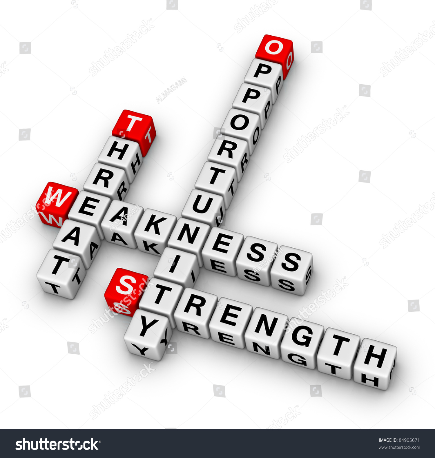 strengths weaknesses limitations opportunities and threats The solution discusses the strengths and weaknesses/limitations, opportunities and threats.