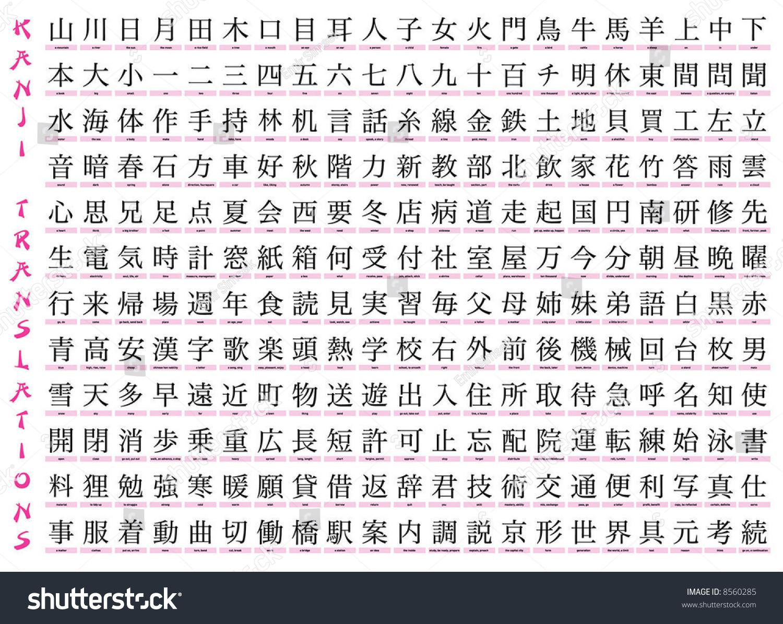 Hundreds kanji english translations stock vector