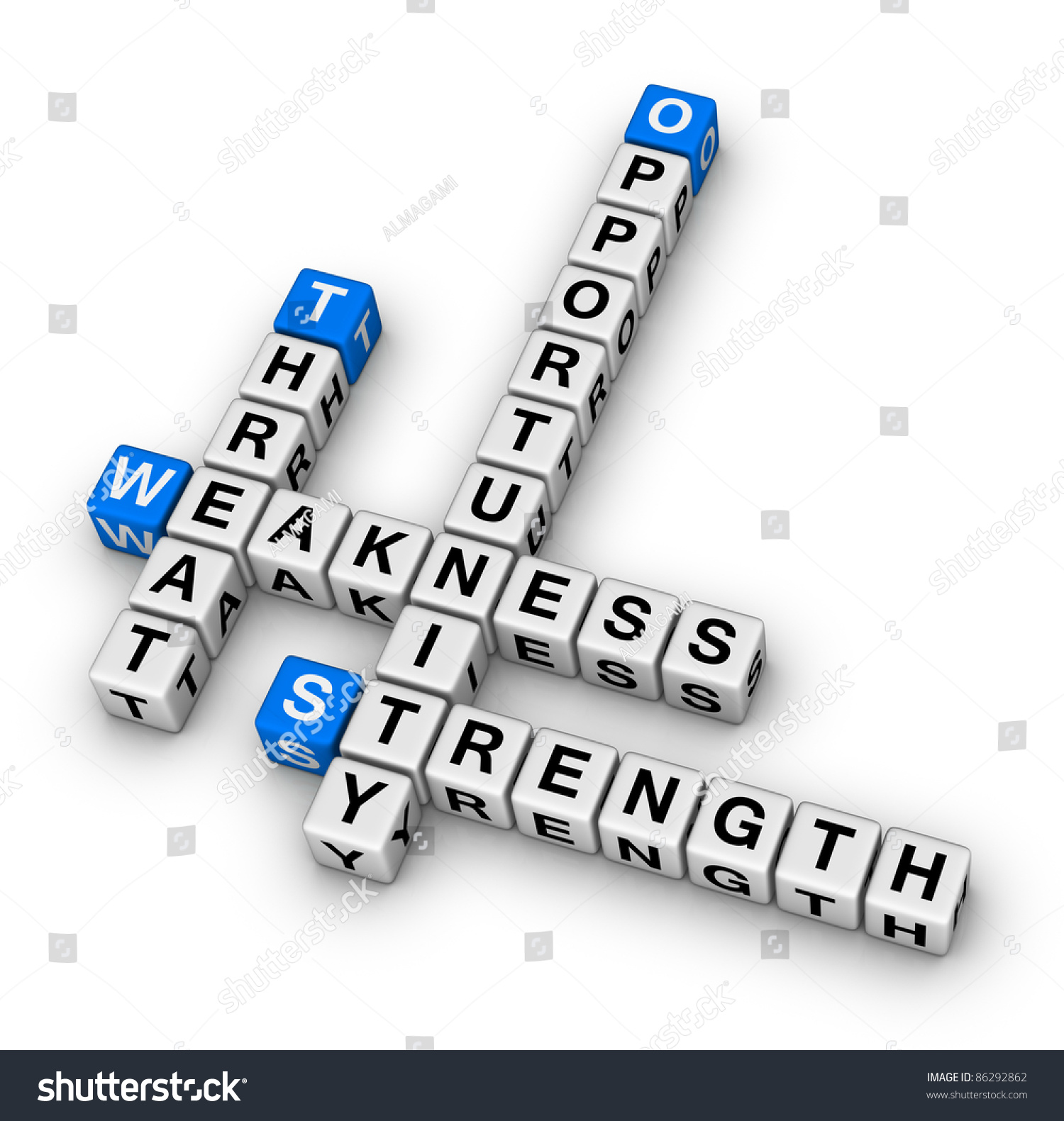 swot strengths weaknesses opportunities and threats analysis save to a lightbox