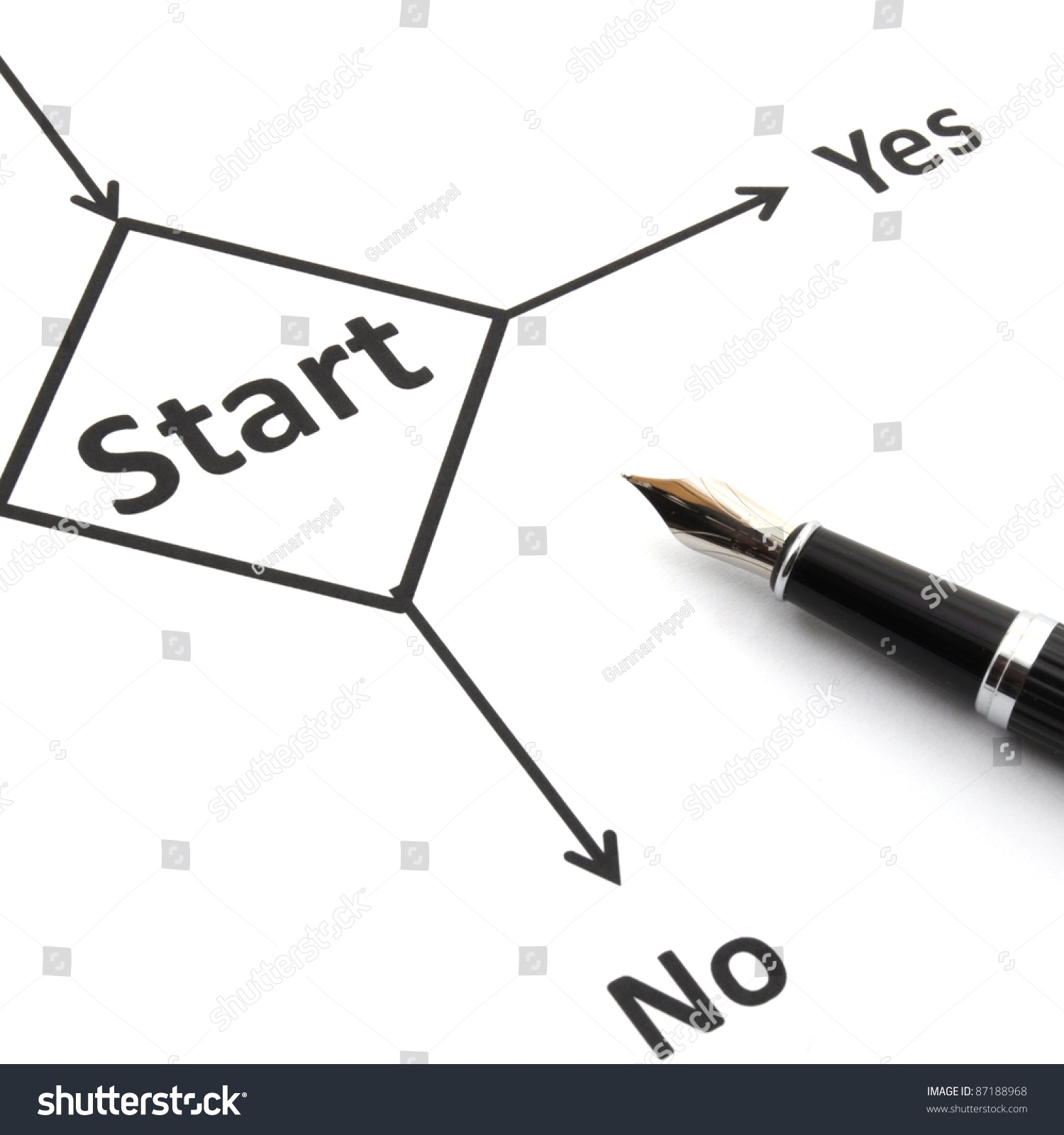 Start go concept word flow chart stock photo 87188968 shutterstock start or go concept with word in flow chart and pen nvjuhfo Image collections