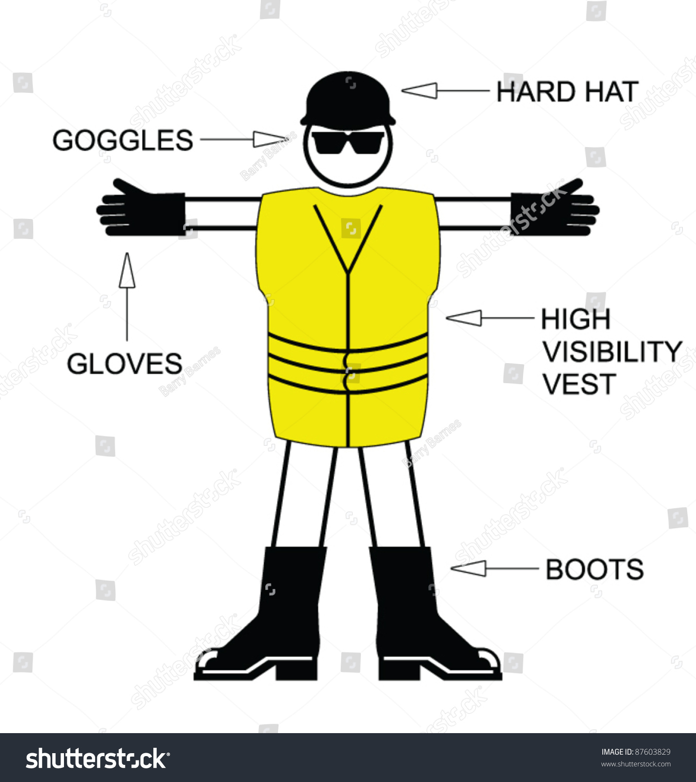 construction health safety personal protection equipment