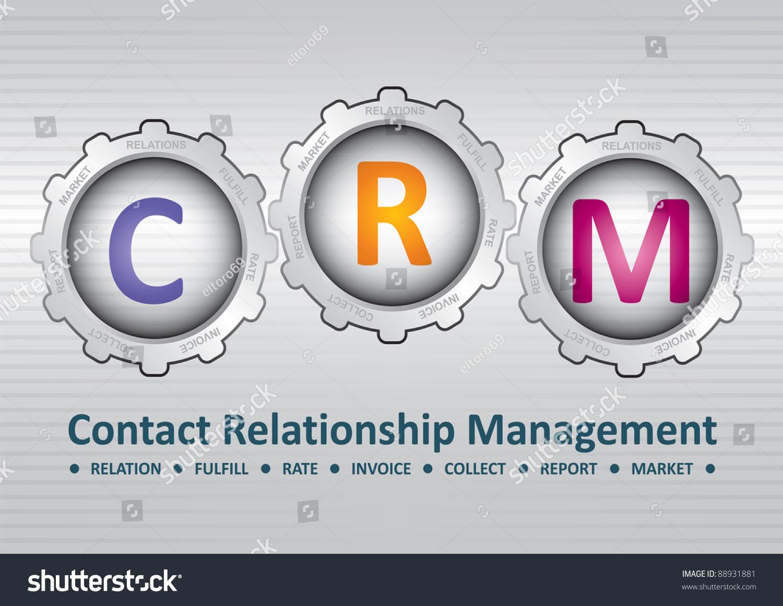 email relationship management