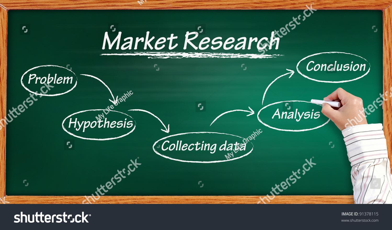 Handwritten Market Research Flow Chart On Stock Illustration