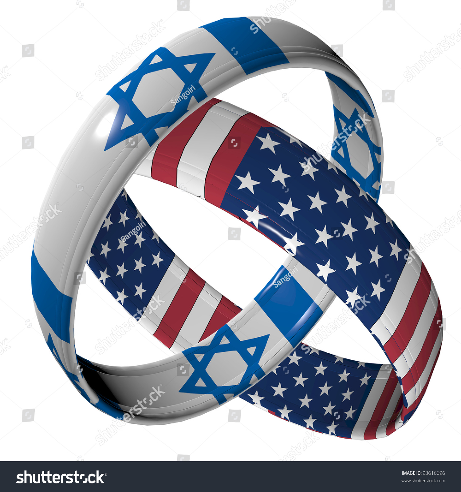 america relationship with israel