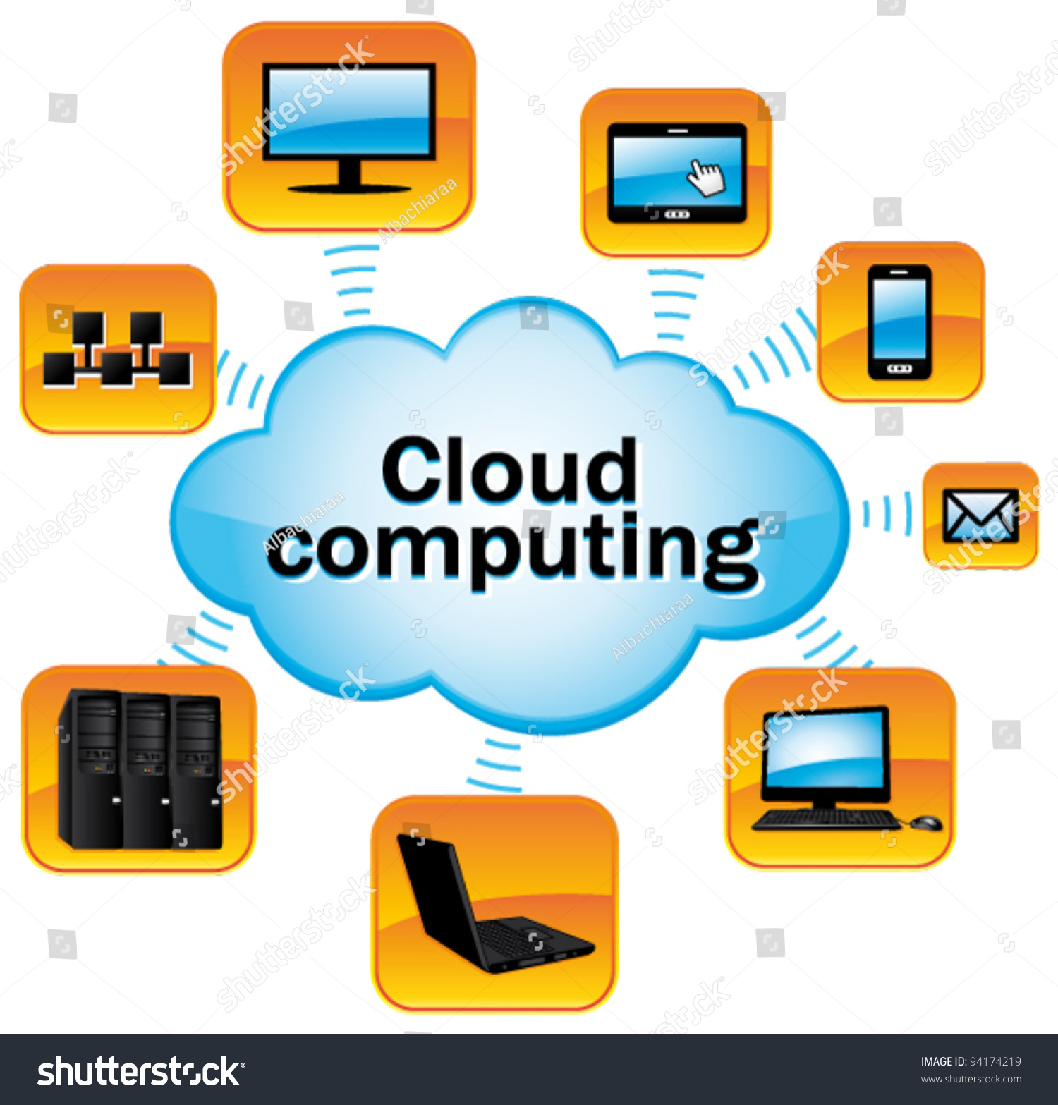 Cloud Computing Schema Technology Concept Stock Vector 94174219 ...