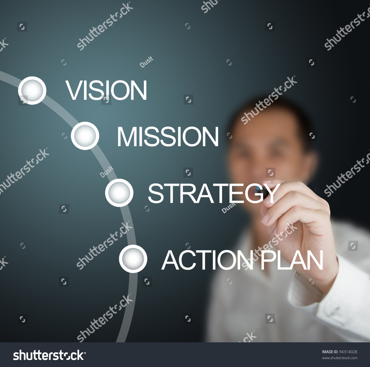 Writing a Business Plan Mission and Vision Statement – Sample Template