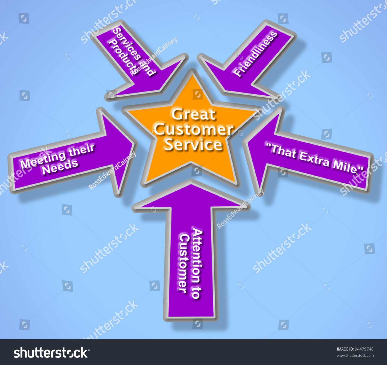 Great Customer Service Purple Gold Diagram Stock