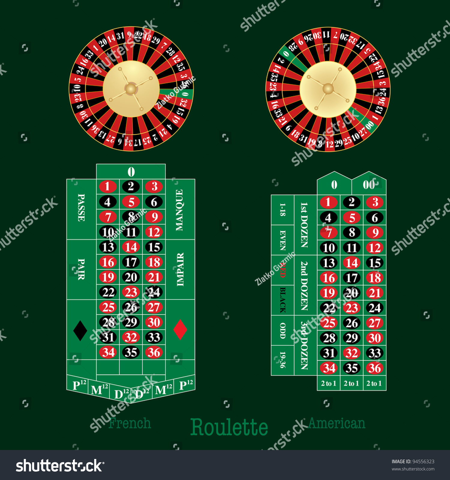 Traditional european roulette table vector illustration stock vector - Vector Layout Of French And American Roulette Table And Wheel