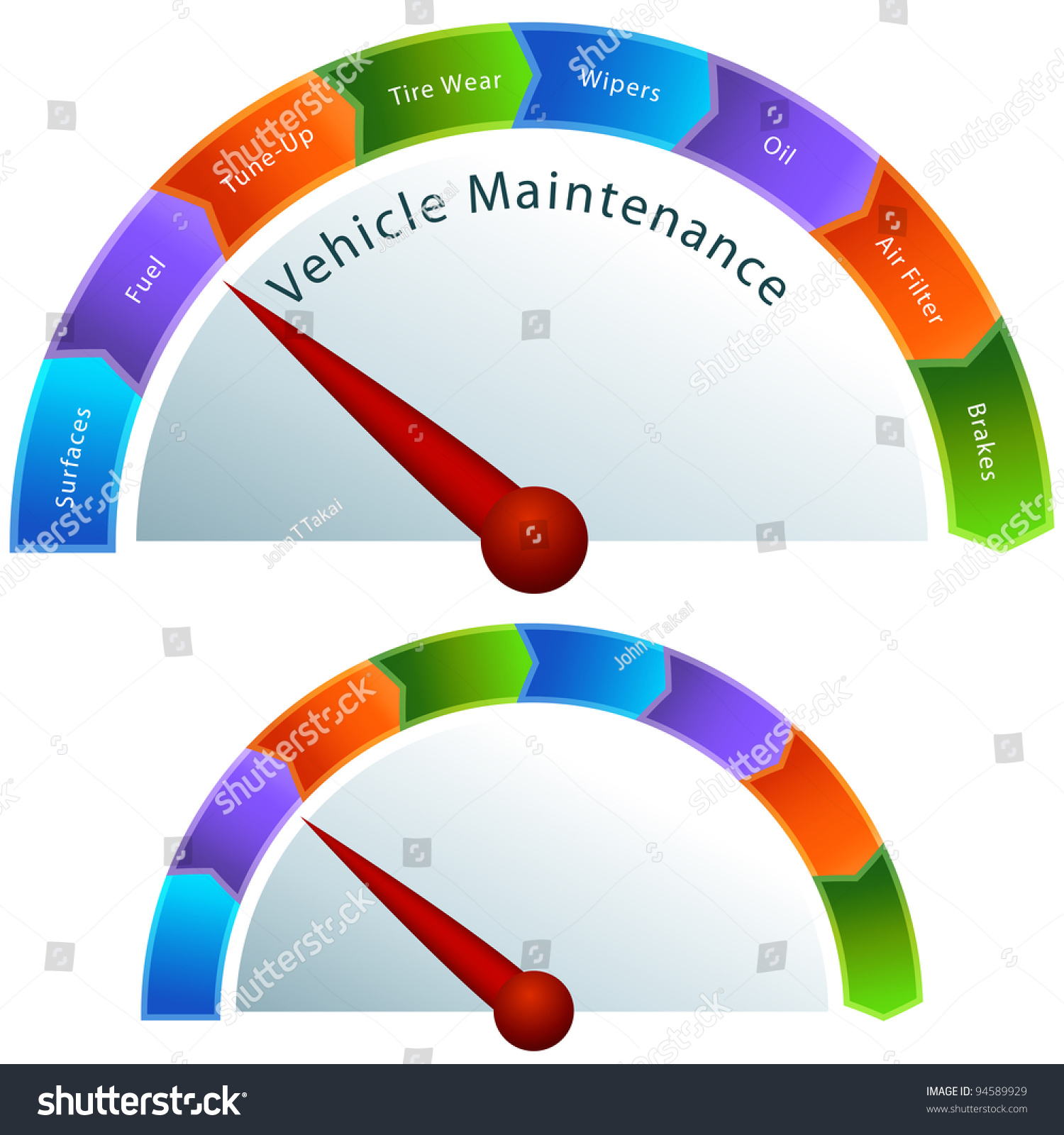 Image Vehicle Maintenance Chart Stock Vector 94589929 ...