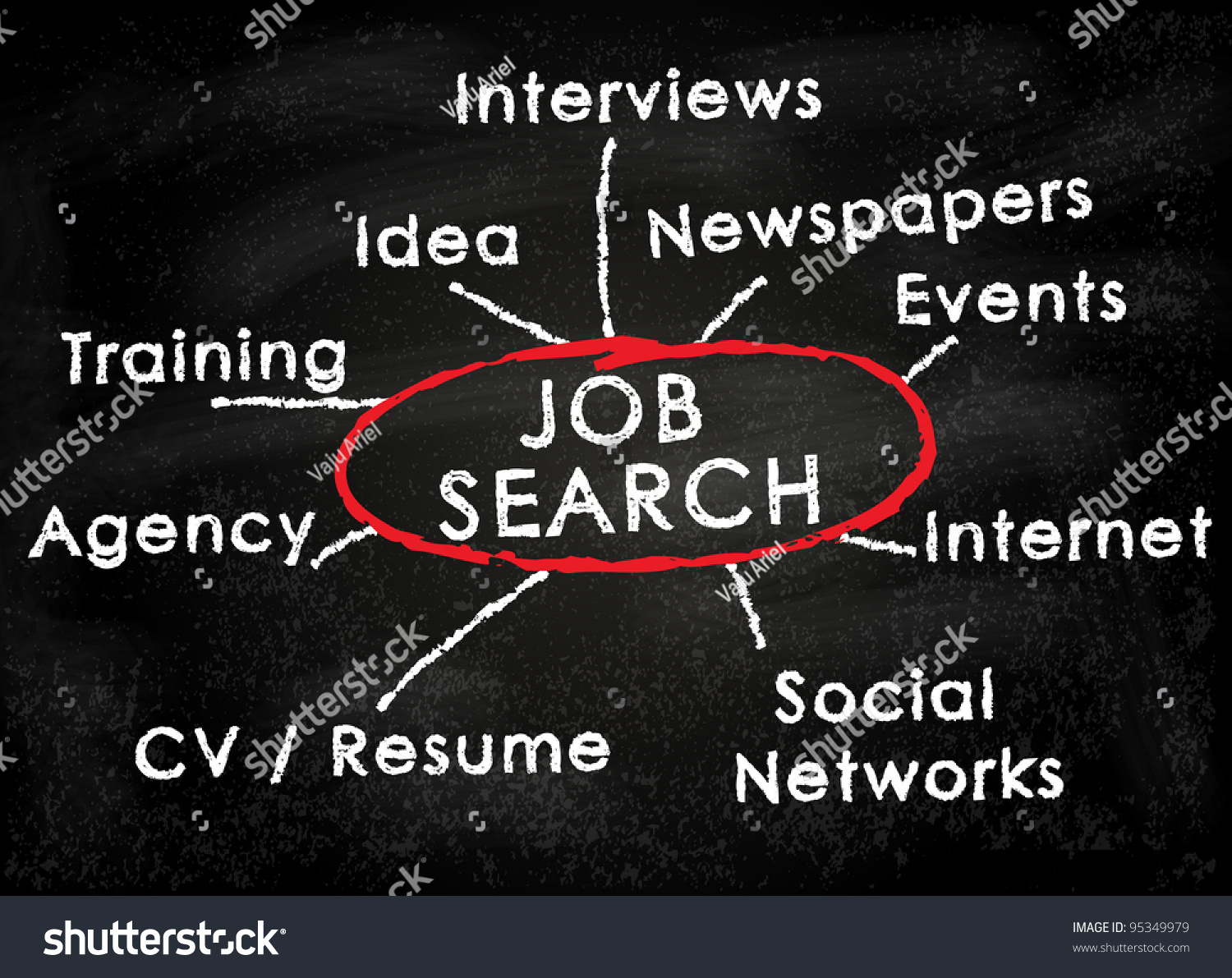 conceptual job search resources   interviews  idea  newspapers  events  agency  cv  resume