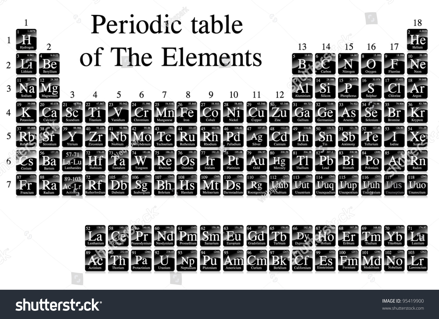 Periodic table of elements stock vector illustration - Periodic table of html elements ...