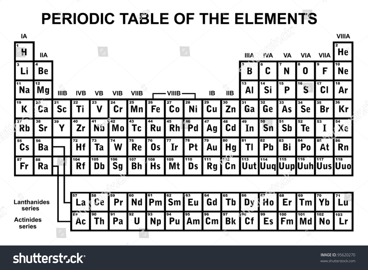 Periodic table 114 choice image periodic table images element 111 periodic table choice image periodic table images royalty free periodic table of the elements gamestrikefo Images