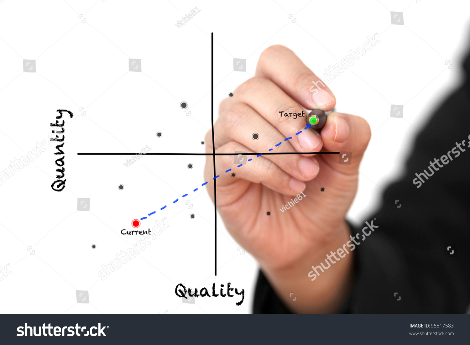 Quantity, Quality, and Proposition Essay