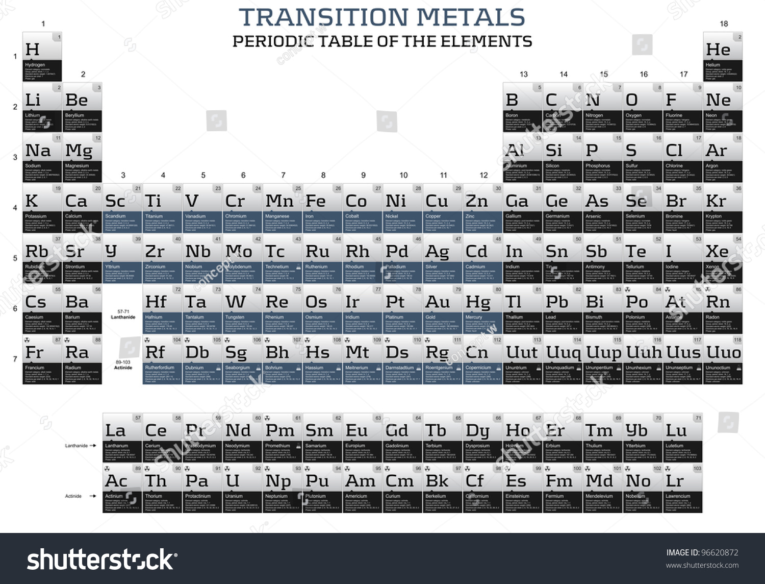Periodic table lightest to heaviest image collections periodic poor metals periodic table choice image periodic table images periodic table of elements metals image collections gamestrikefo Choice Image
